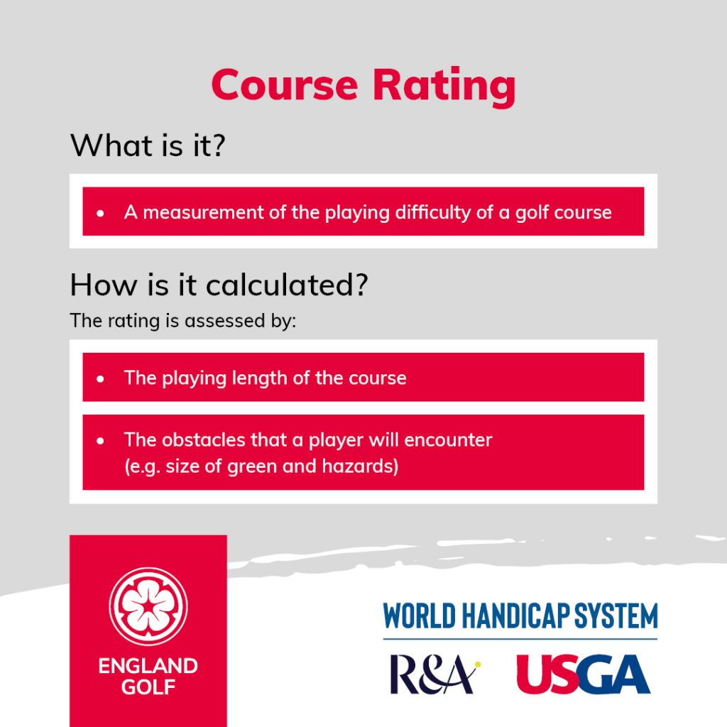 WHS Course Rating